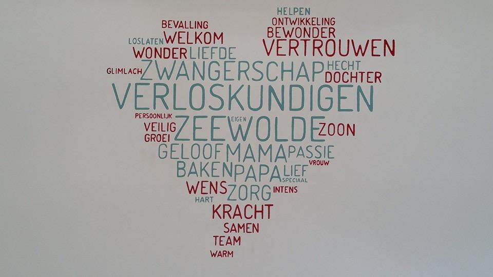 Muurschildering woordenwolk